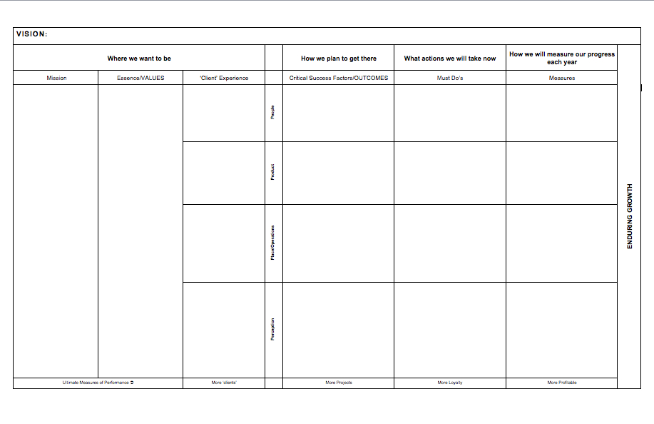 Artbridges | Strategic Plan Template
